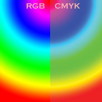 rgb cmyk 1