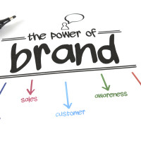the power of branding and promoting your small business