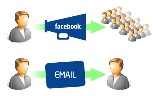 FacebookVsEmail-marketing-creativo