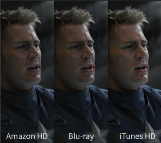 blu ray disk, What's the Difference Between Watching in 4K Blu-ray Versus Streaming?