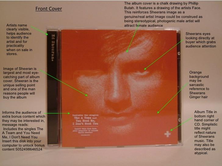 album artwork, 6 Practical Tips for Designing Album Artwork